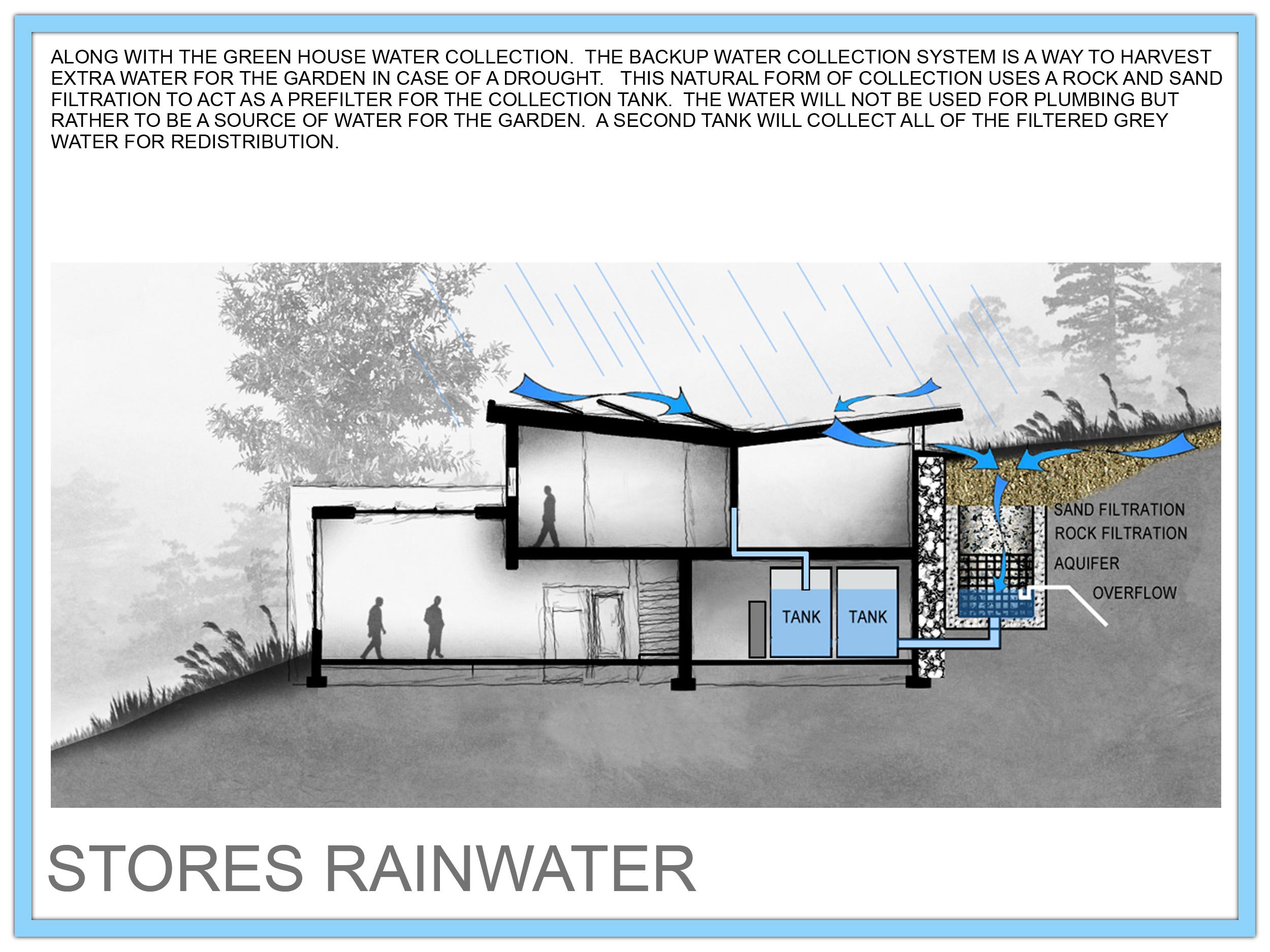 StoresRainwater.jpg