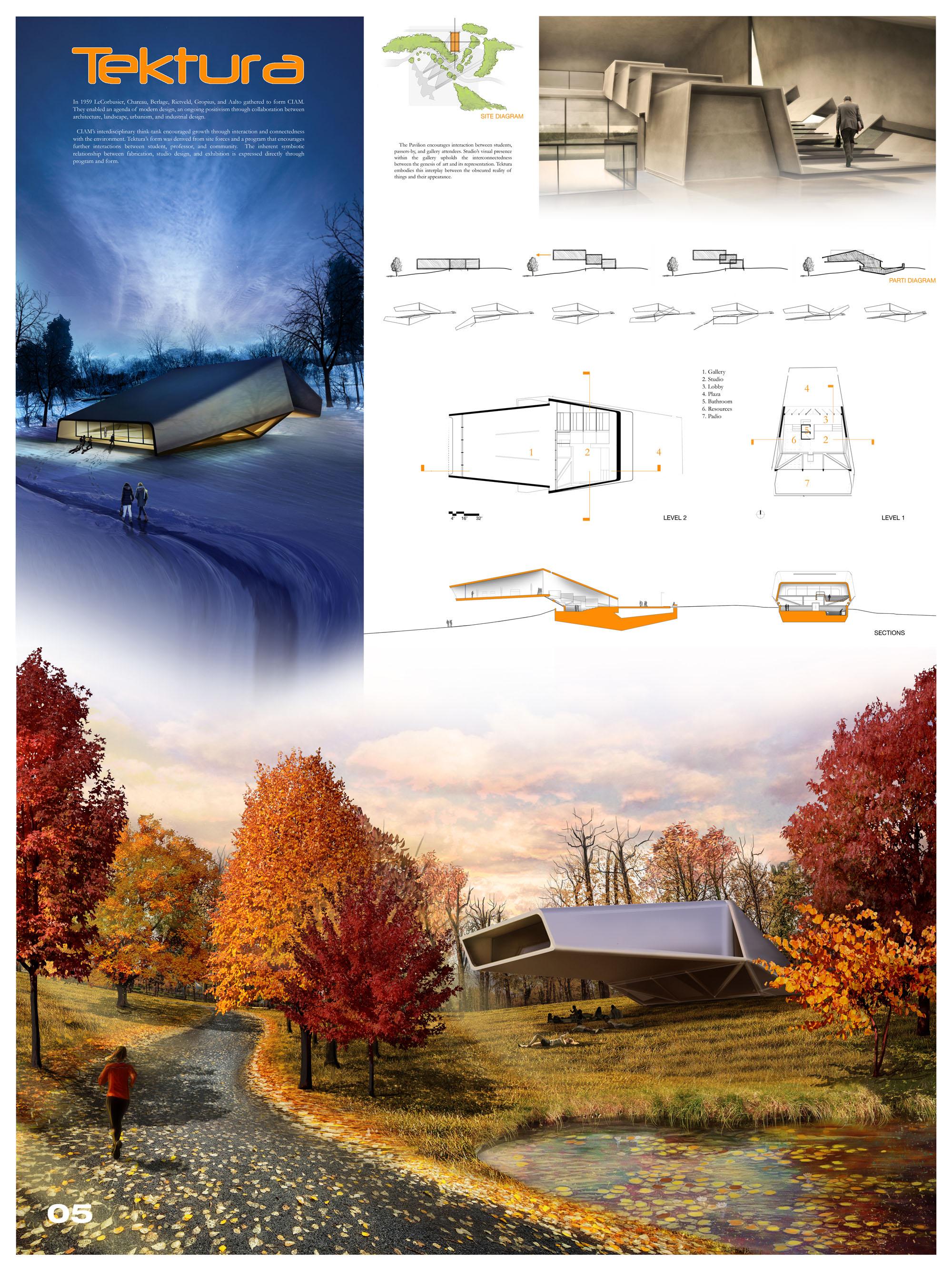 Project Collaboration: Allen Yoder, Clayton Witt, Jeff Barr