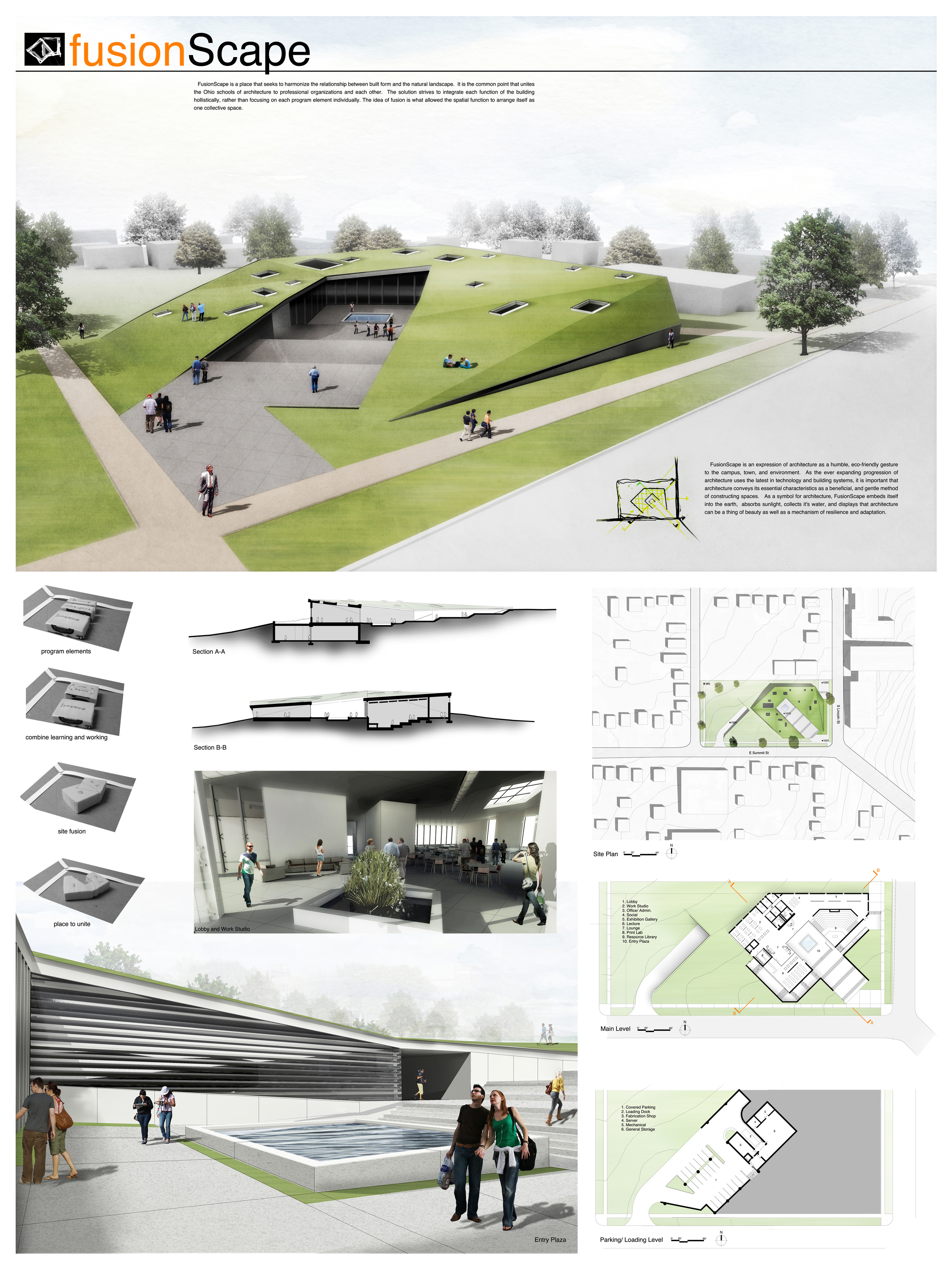 Project Collaboration: Adam Clark