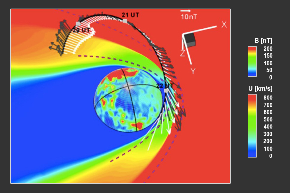 Figure 2. Mars magnetosphere during the later time of an ICME event. The inner 3-D modeled sphere is representative of crustal magnetic field strength at 100 km above Mars surface (Jakosky et al. 2015).
