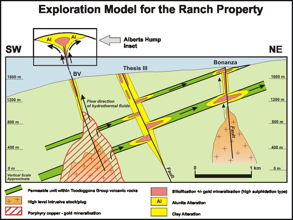 Ranch_Fig17_Exploration_Model_v3.png