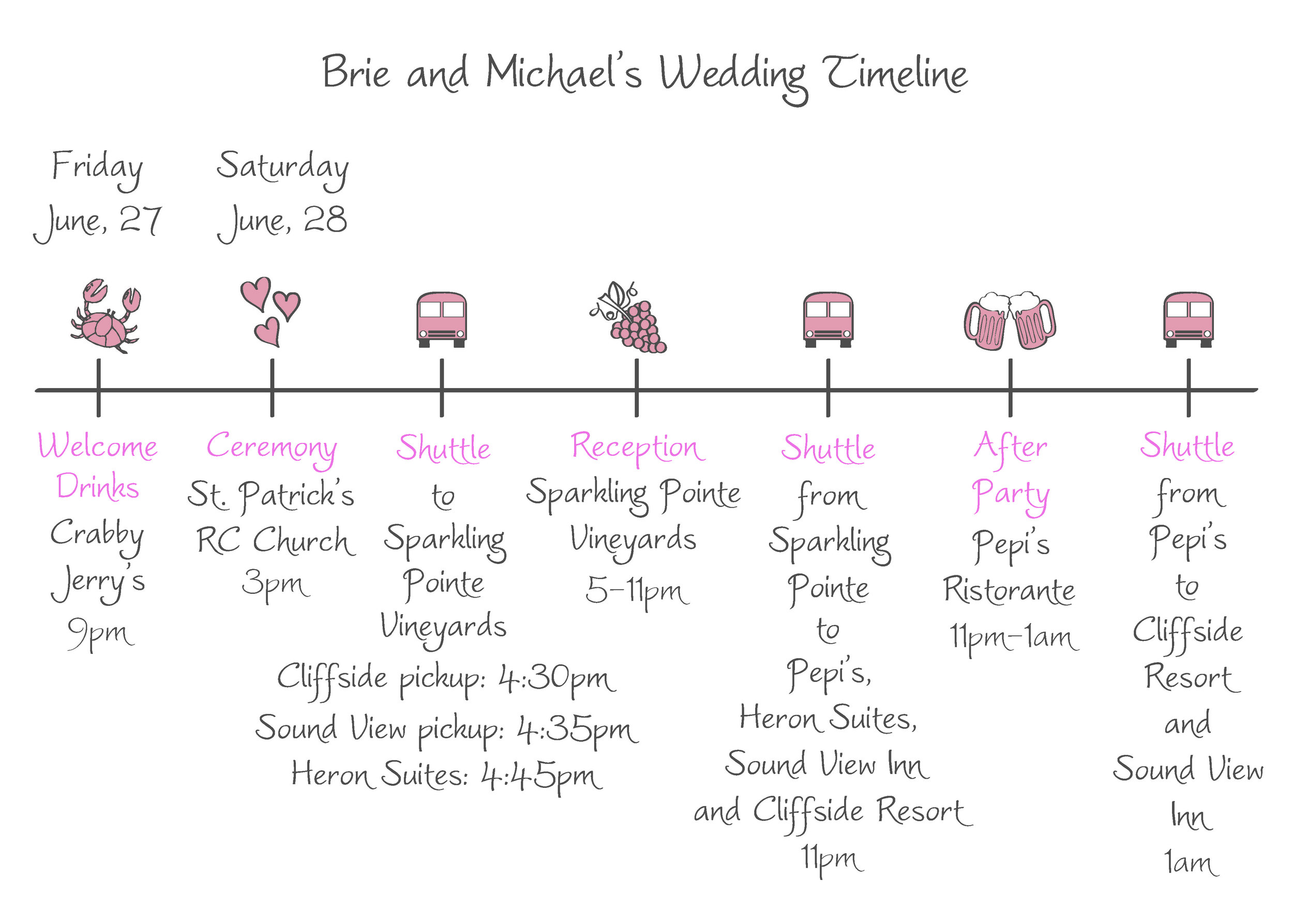 Wedding Timeline and Itinerary