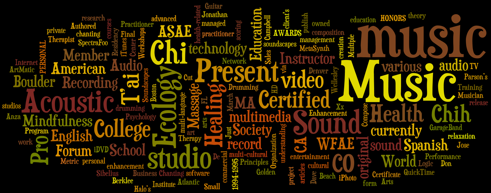 Wordle.net result with my music, art skills...