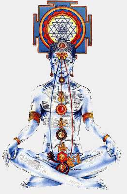 Chakra system from Tantra tradition showing the kundilini channels bowed rather than interconnecting with each chakra.