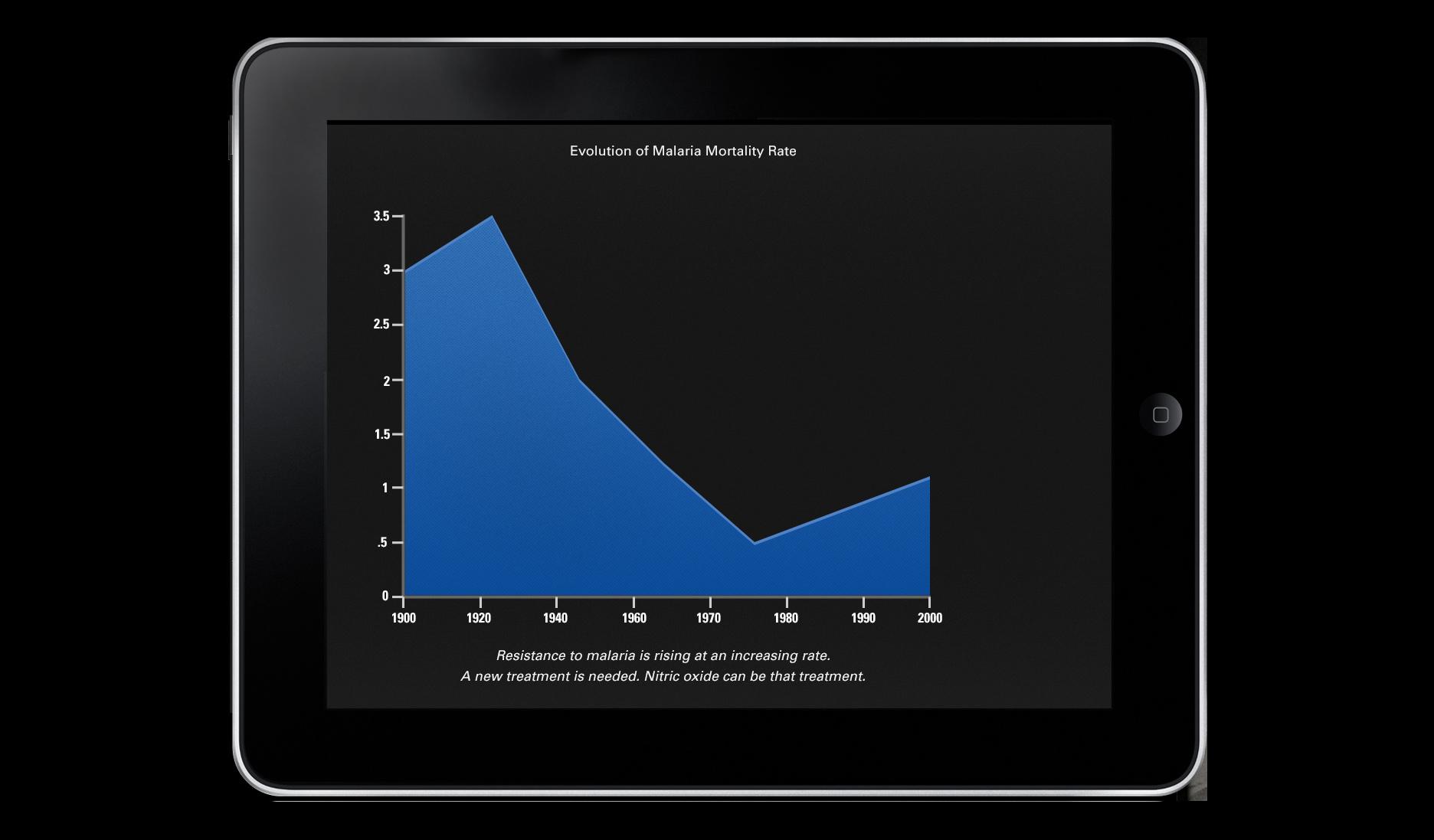 Tablet Publication Design
