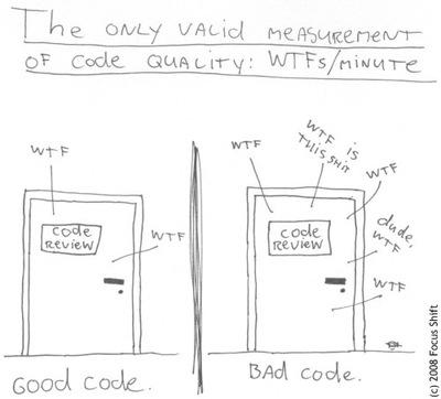 via  wtfcode.net        or you know, wtfs/min