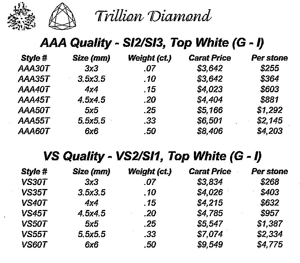 Trillion Diamond