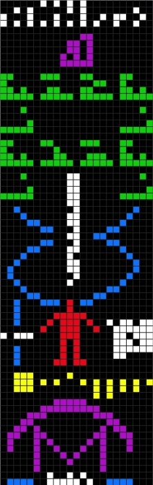 Arecibo message (1974). Freaking keys to the kingdom.