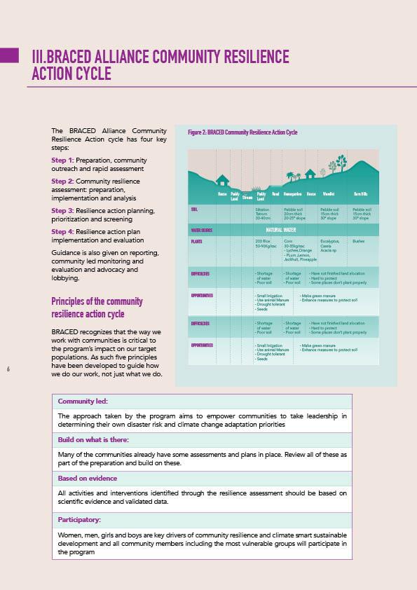Handbook - Plan International - 2015