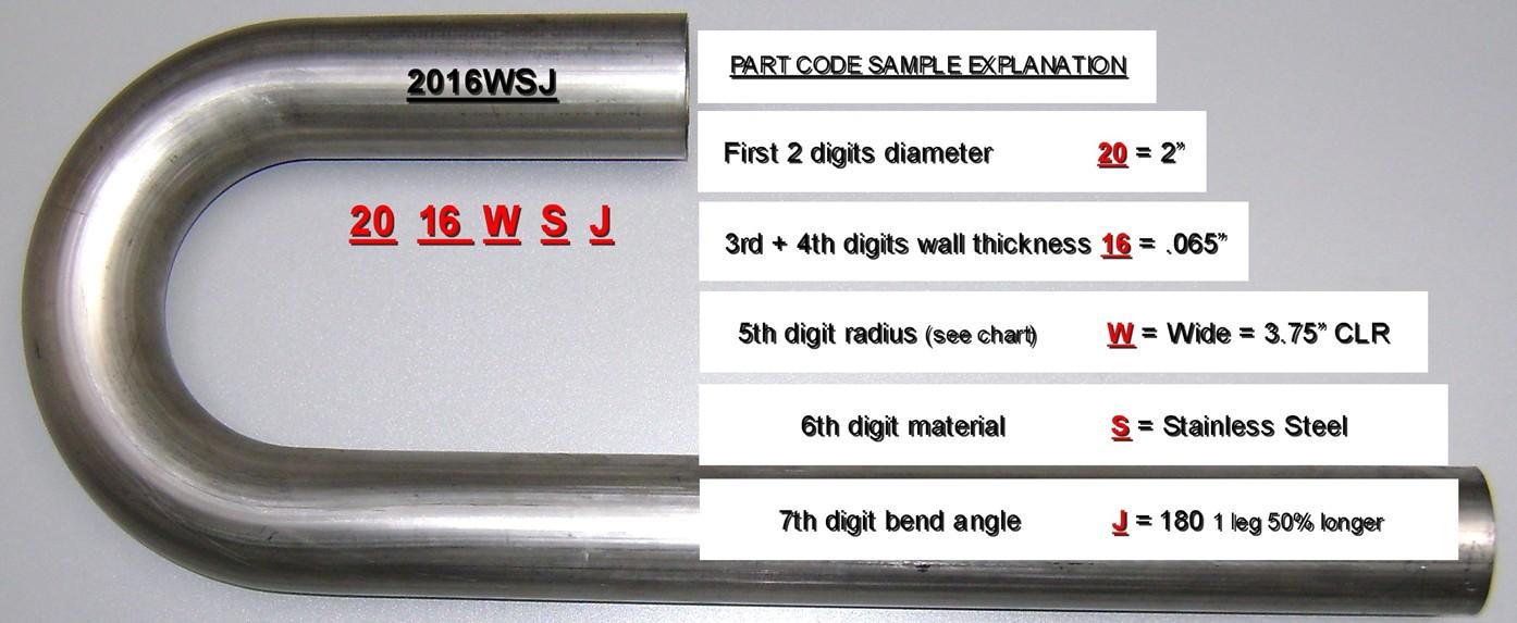 Basic code identification
