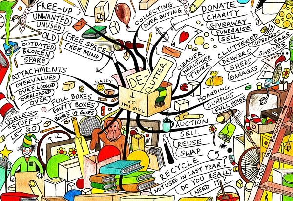This job of purging, eliminating and sorting can be emotional and taxing on any individualwithout having a tremendous loss attached to it.     Photo Credit :blog.iqmatrix.com/de-clutter-your-life