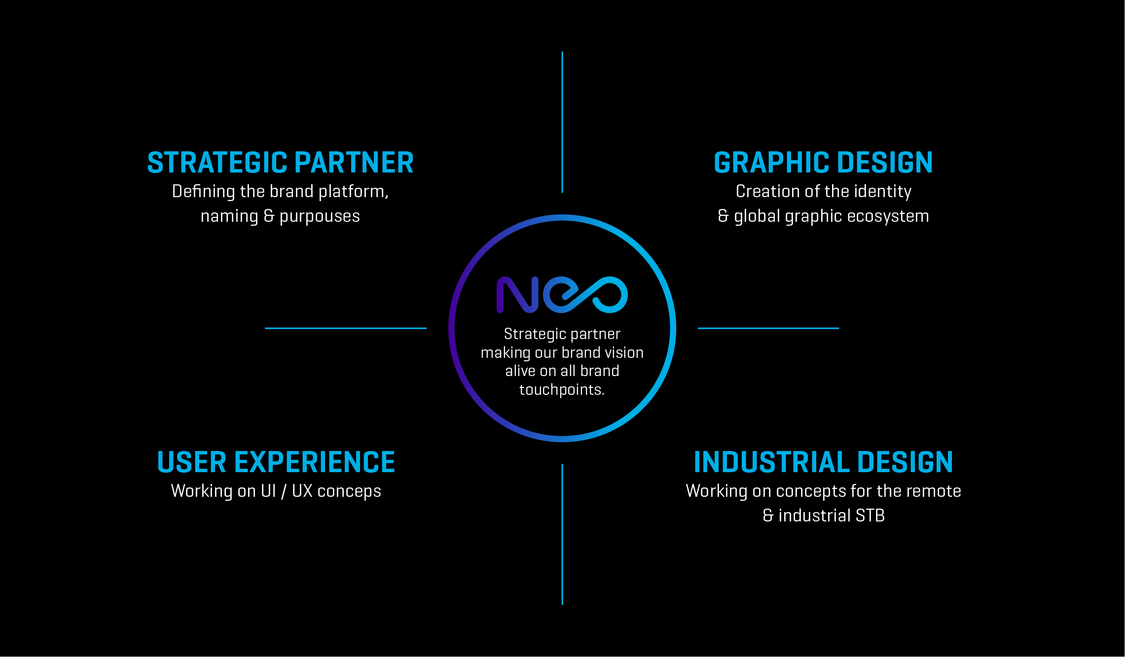 Pointbleu Design - NEO Corporate Branding2.jpg