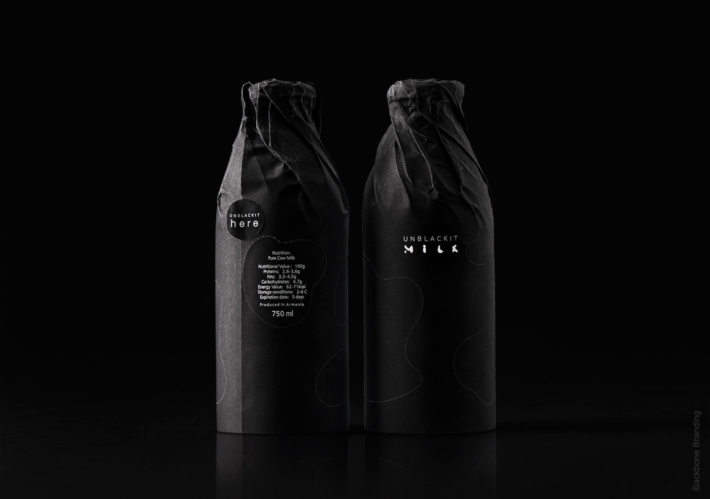 Backbone Branding - Unblackit2.jpg