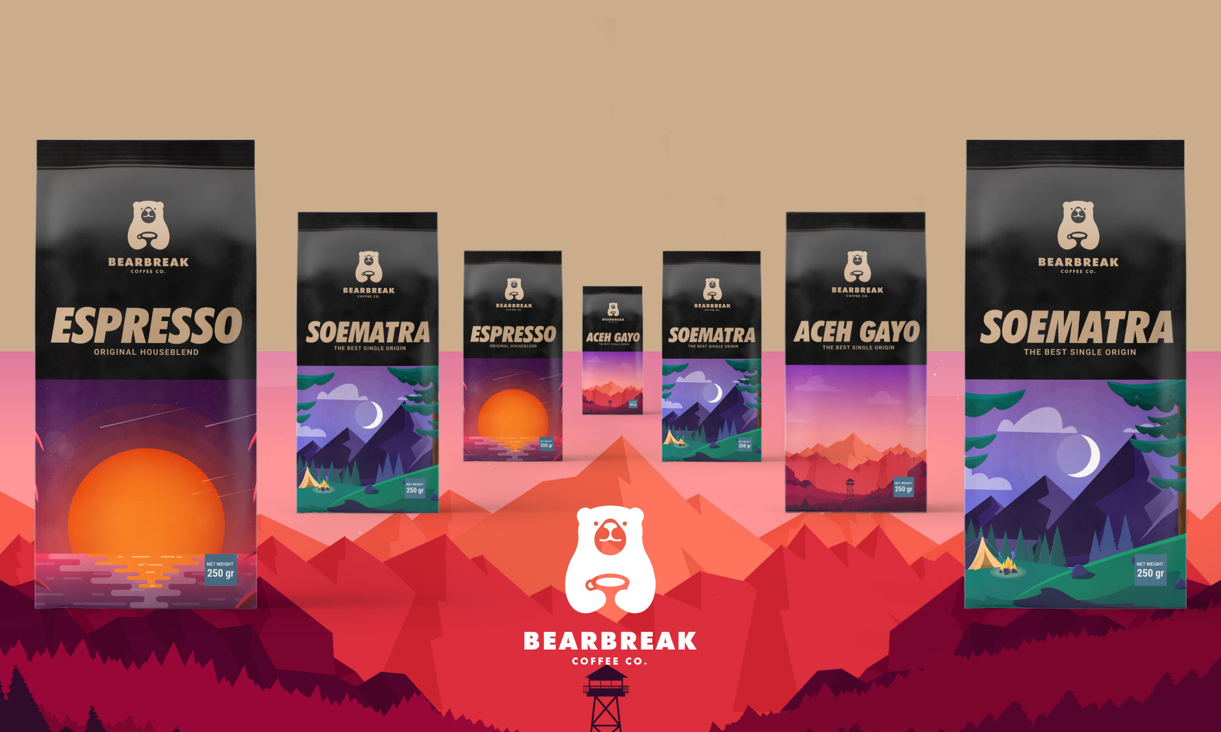 Widarto Impact - BearBreak Coffee Co.8.jpg