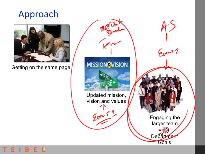 2013 Annual Meeting Presentation - 10-2013.017.jpg