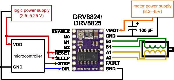 Minimal wiring diagram.