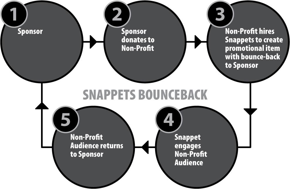 Bounceback_diagram_1.jpg