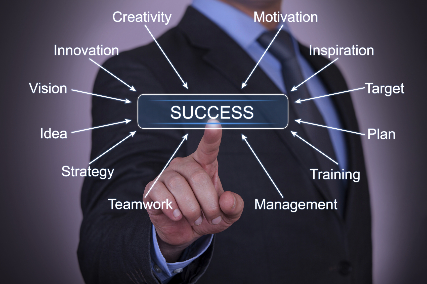 sales recruiting executive sales recruitment