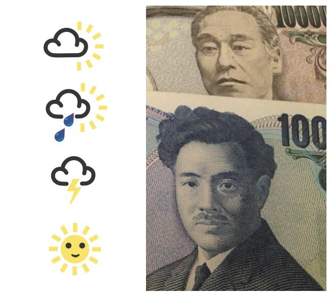 väder_valuta.jpg