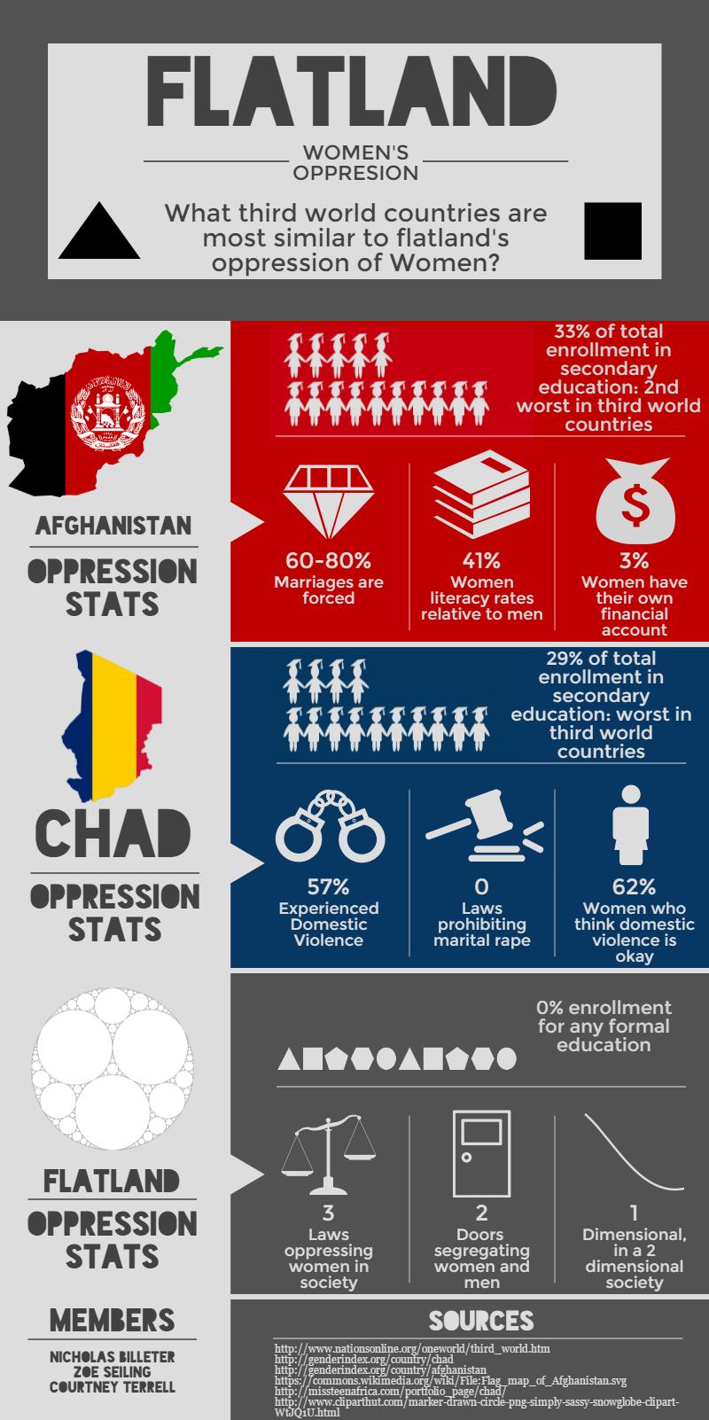 Lit_Infographic.jpg