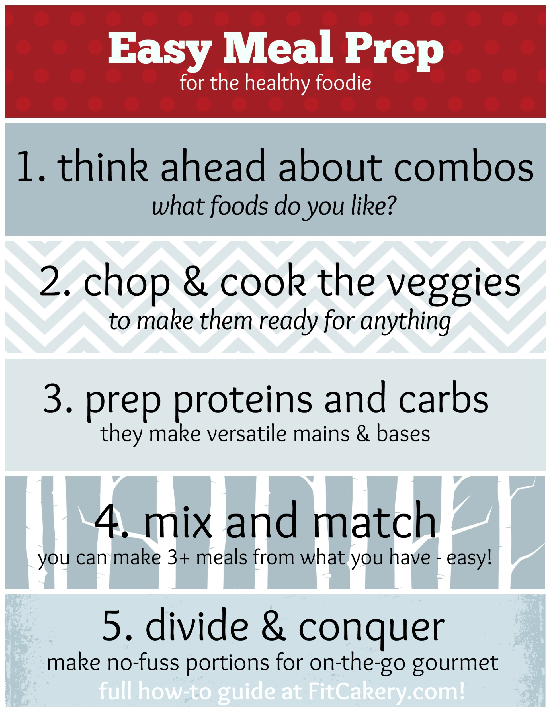 The best way to start your healthy meal prep is to have a game plan! Full details & subscribe for more like this at FitCakery.com!
