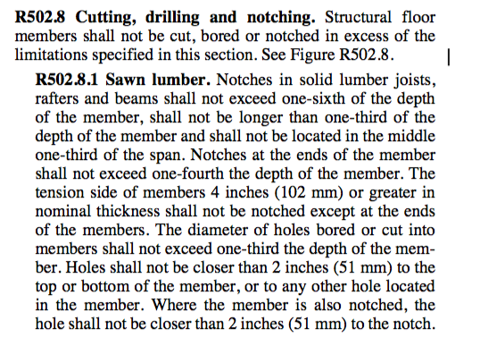 Michigan Residential Code - Joist Cutting, Drilling, and Notching (TEXT)