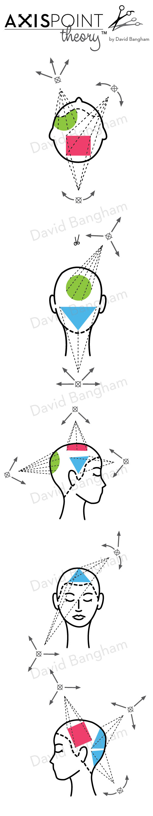 AXIS POINT cutting diagrams by David Bangham : tap or click to enlarge
