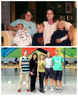 The passage of 21 years