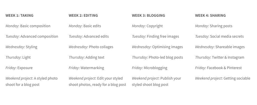blog photography course