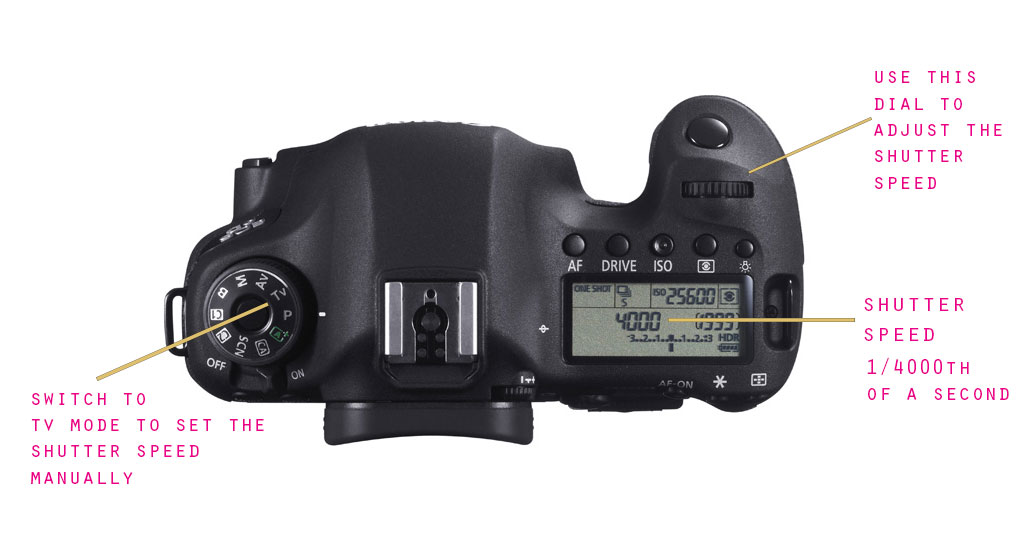 How to set shutter speed