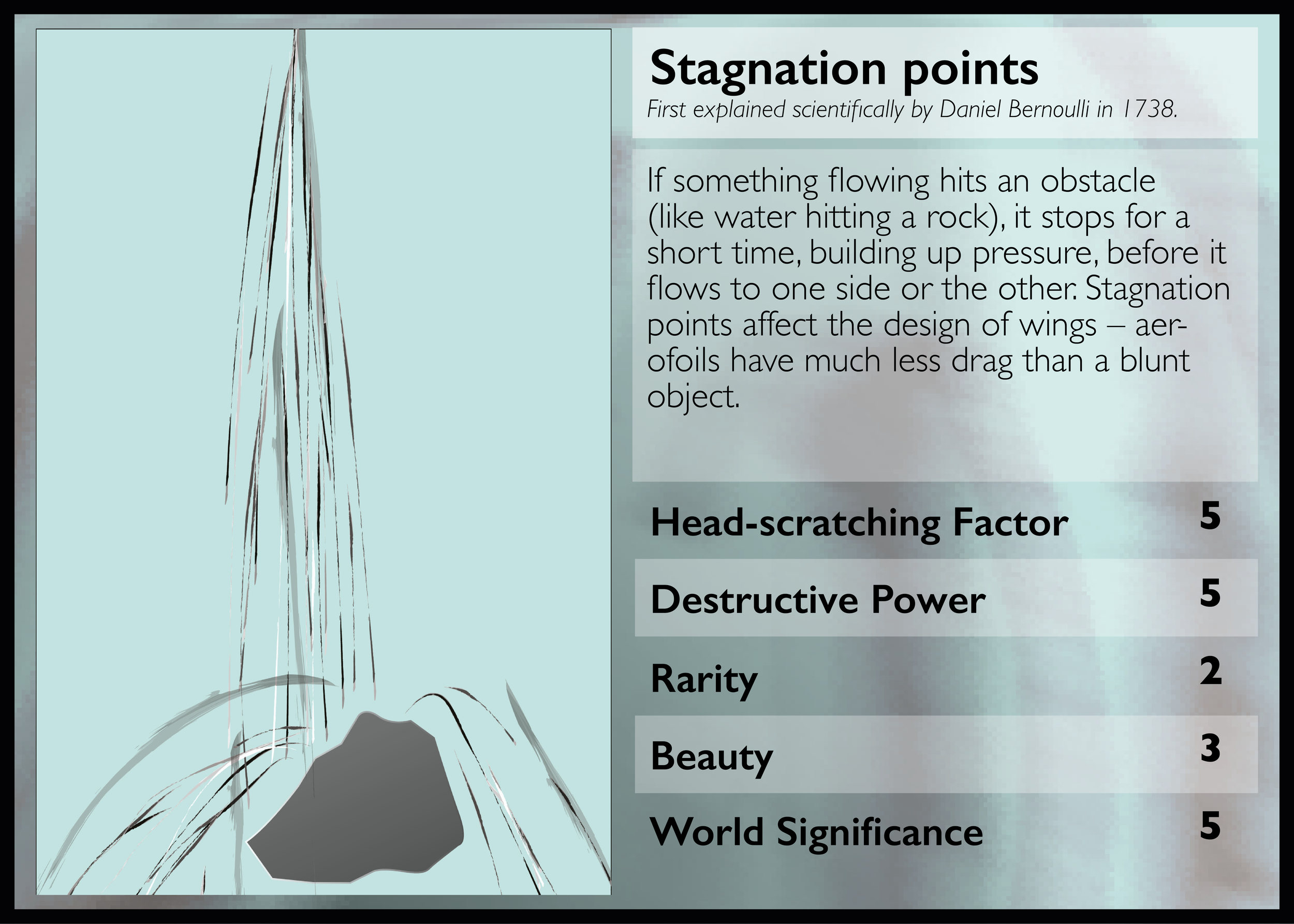 Llif/Flow Stagnation Top Trumps, designed and illustrated by Al Davies
