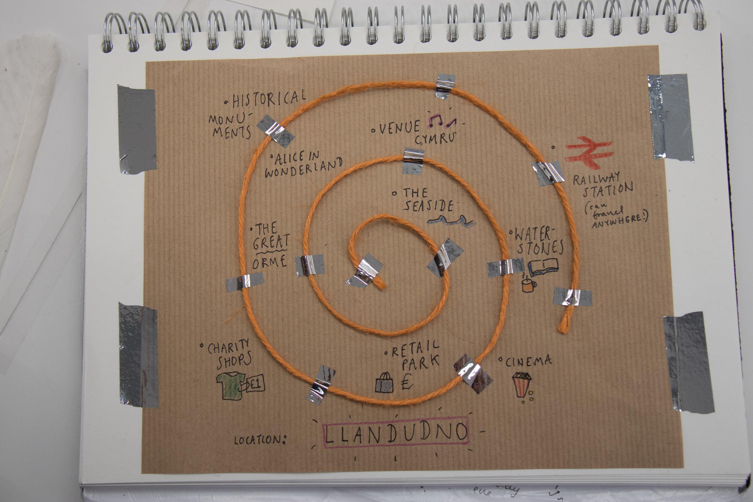 coleg llandrillo workshop (17 of 29).jpg