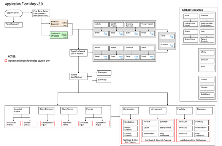 Application Flow Map.png