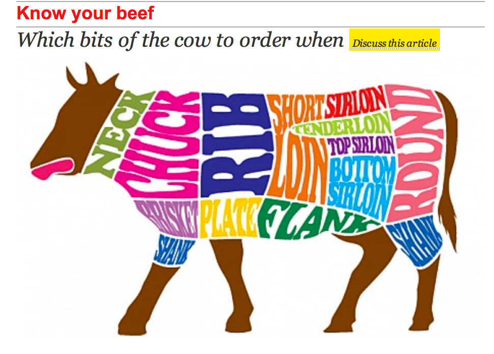 Time Out Abu Dhabi beef.png