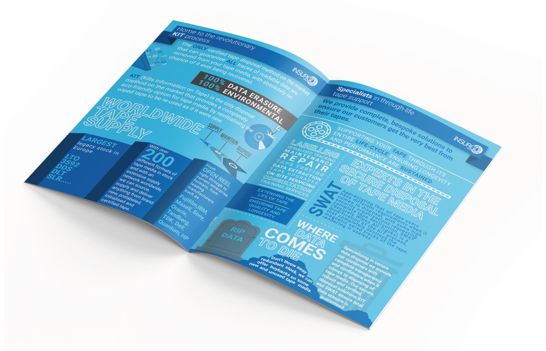 Infographic designed flyer for Insurgo Media