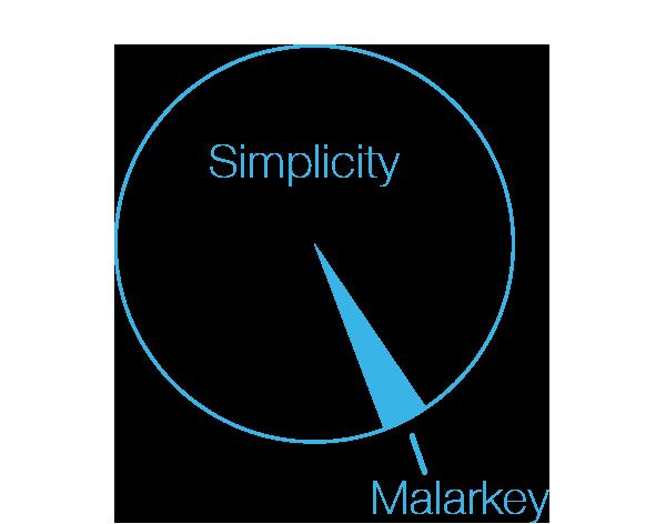 Chart-Simplarkey.png