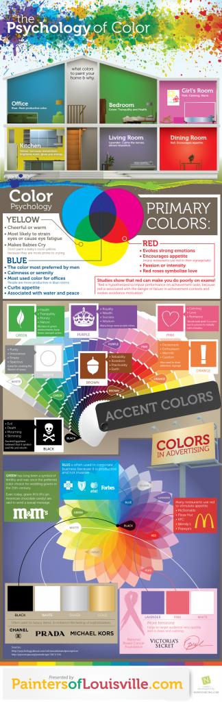 psychology-of-color-1-324x1024.png