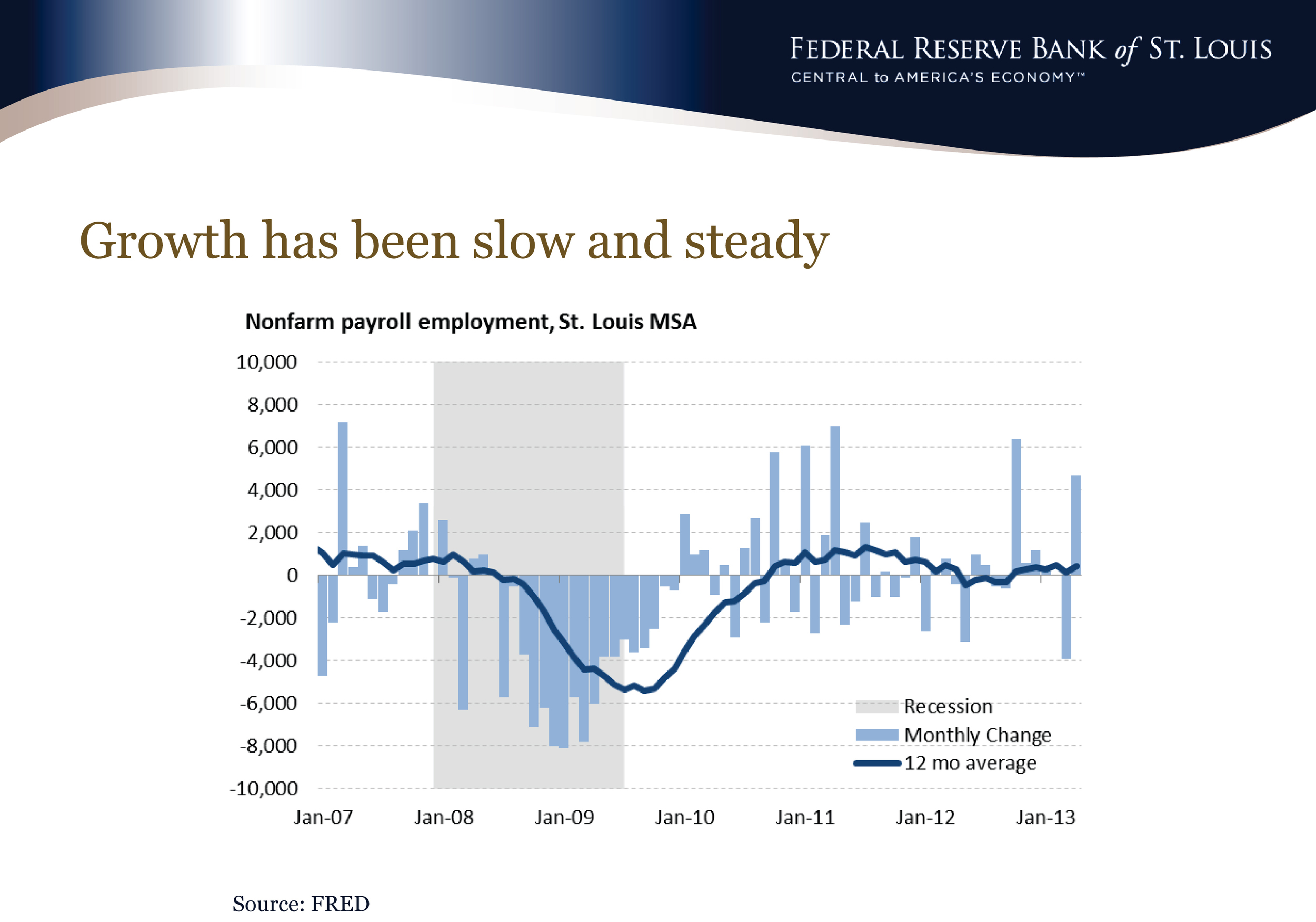 CharlesGasconemployment outlook highlights: