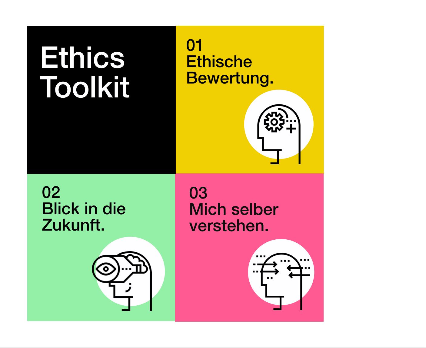 Digital EthicsToolkit - Apply Ethics to your work.Jedes Set beinhaltet Fragen um unbeabsichtigte Folgen vorherzusehen. Nehmt diese auch zum nächsten Brainstorming oder Team-Meeting mit, um die Auswirkungen eurer Produkte besser zu verstehen.