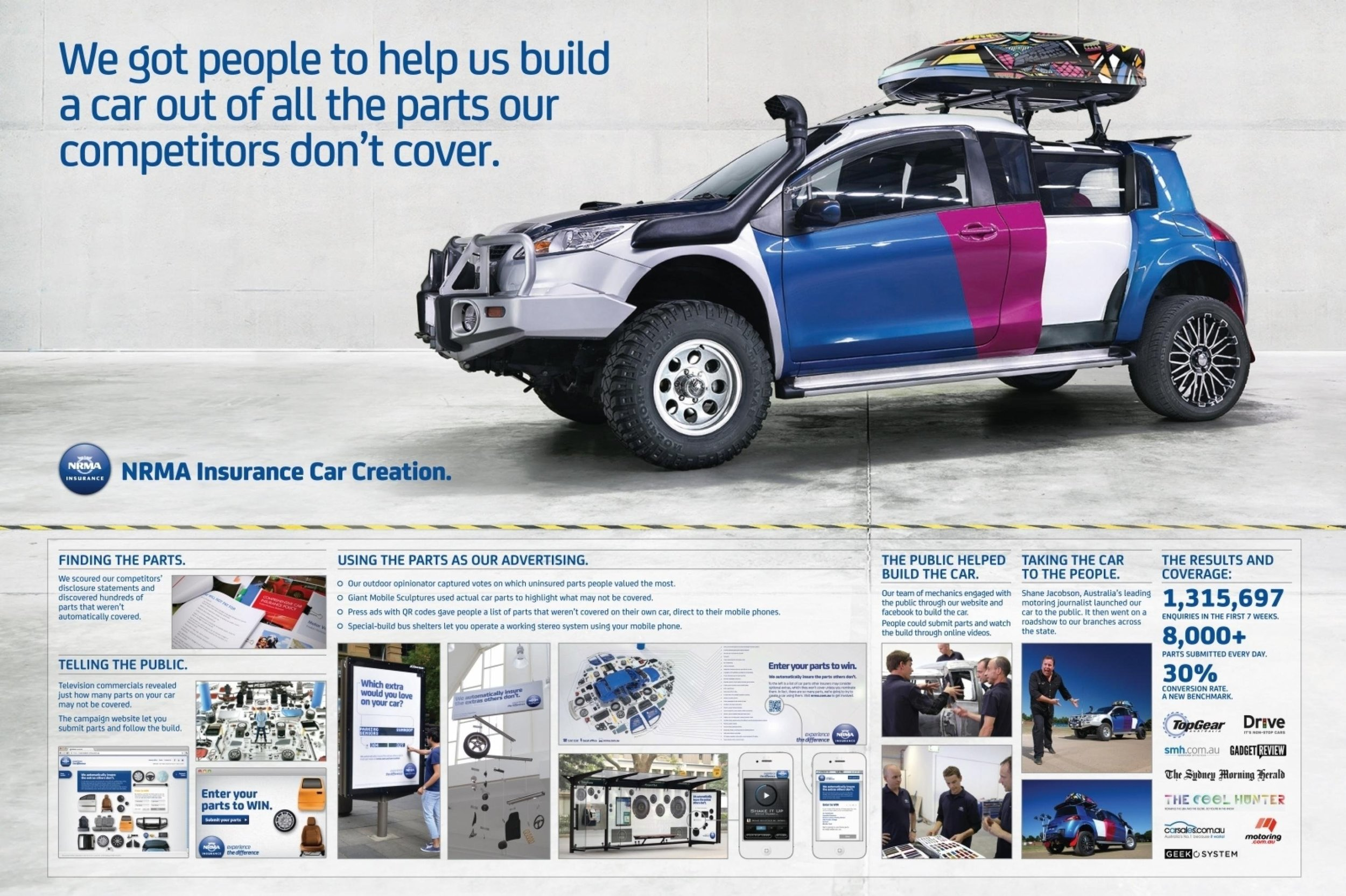 nrma-comprehensive-car-insurance-nrma-car-creation-image-2000-52178.jpg