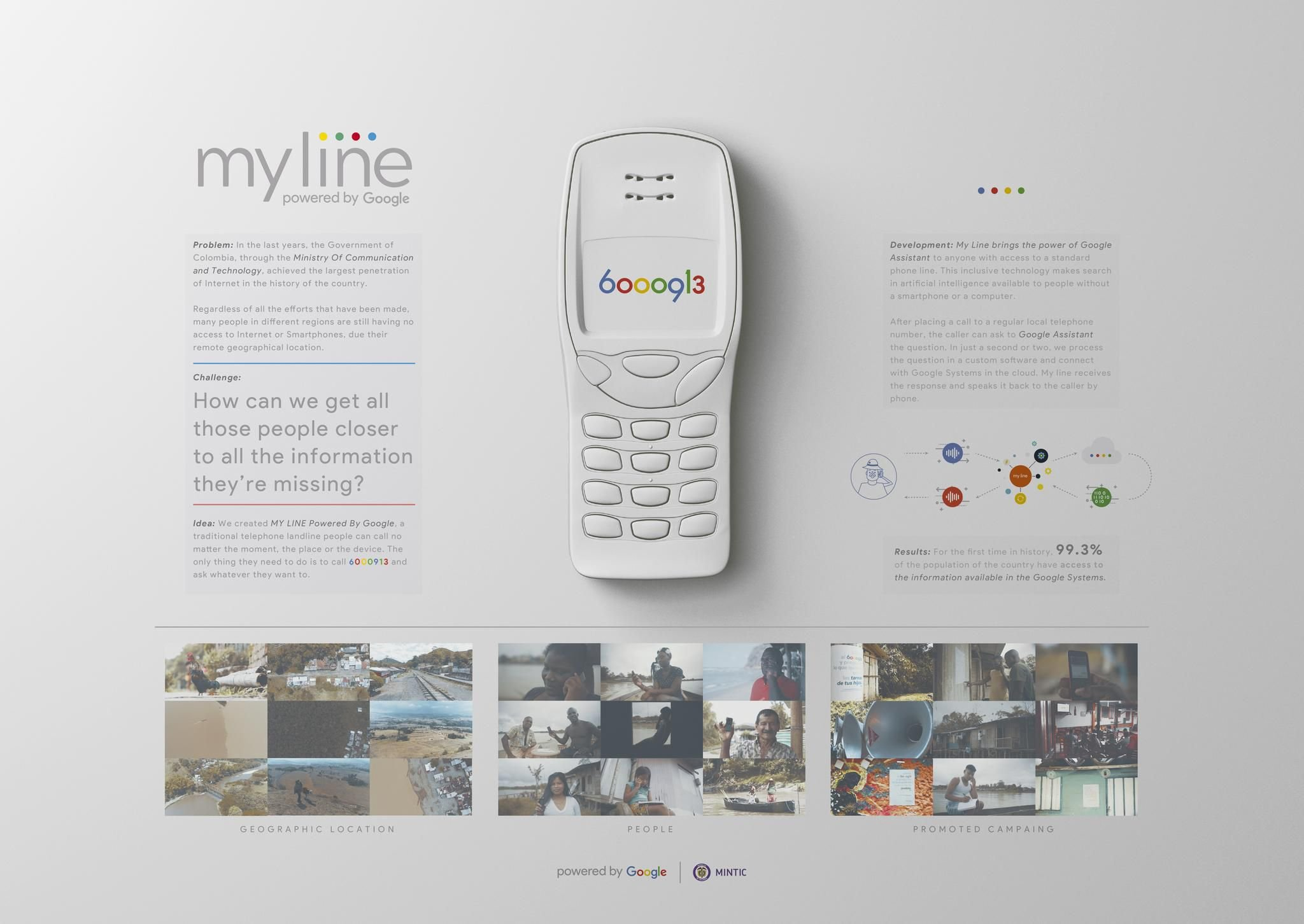 my-line-service-my-line-powered-by-google-presentation-image-2000-40832.jpg