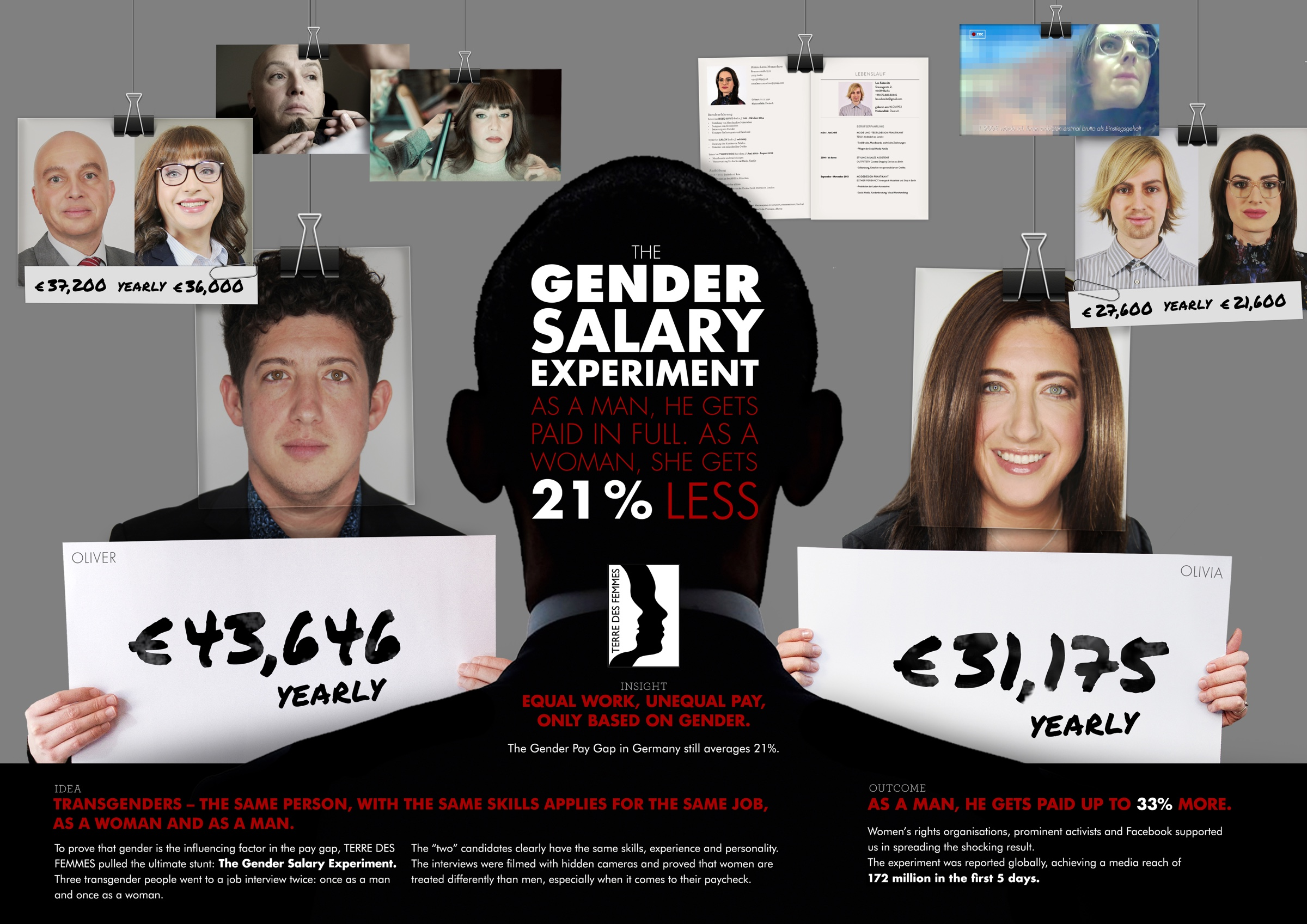 gender-salary-experiment-board.jpg
