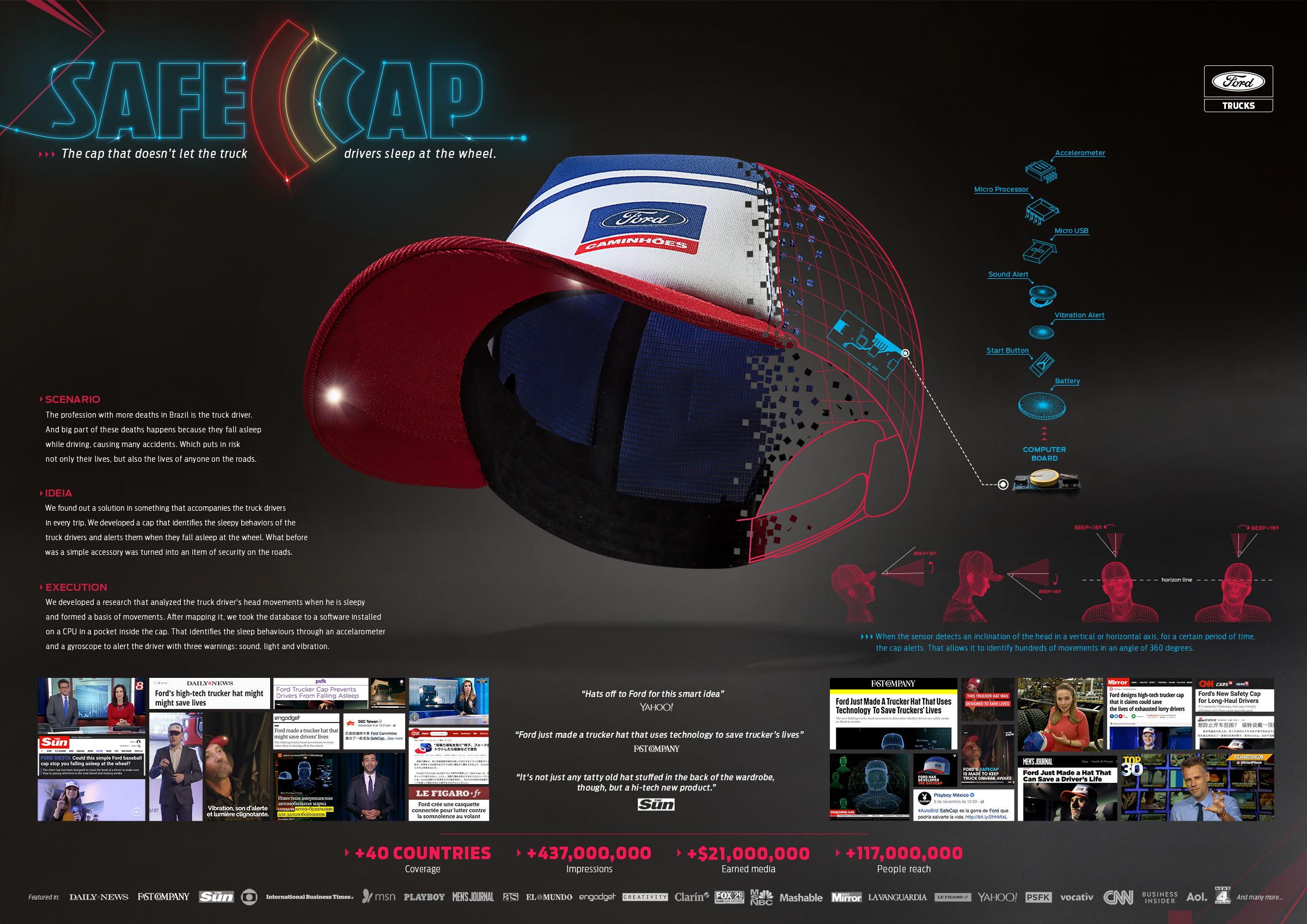 safecap-board.jpg