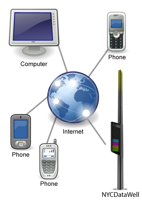 Voip_illustration-with-NYCDW.png