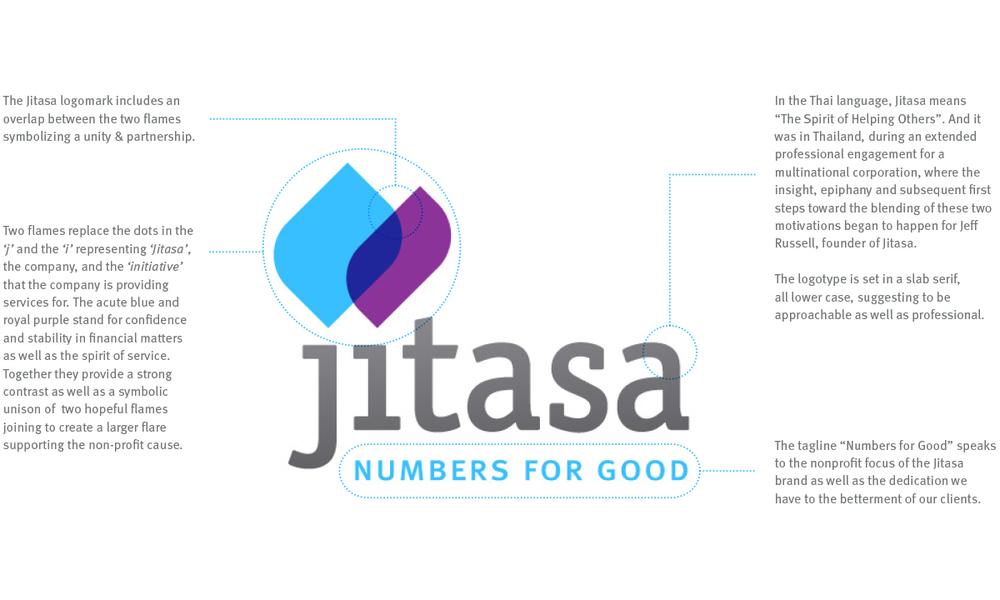jitasa-logo-dissection.jpg