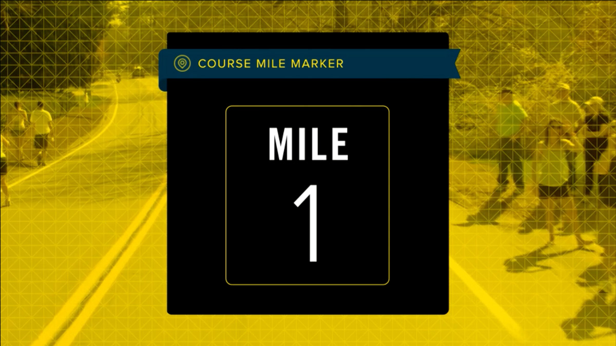 iFIT-mile1.jpg