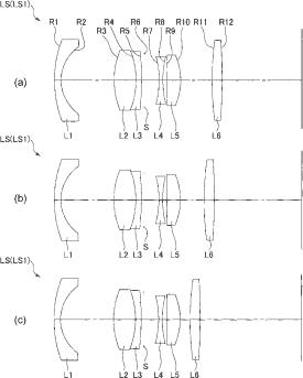 Nikon-100mm-f2.5-medium-format-lens-patent.png