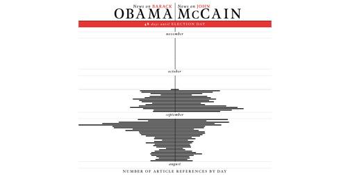 0916-obamamccain.jpg