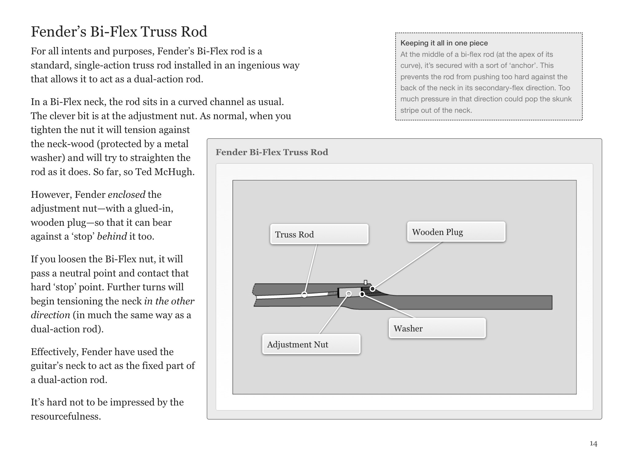 Sample page from Truss Rods Made Easy describing Fender's Bi-Flex truss rod
