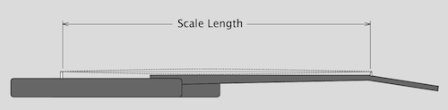 An instrument's scale length has a large part to play in how it feels AND sounds